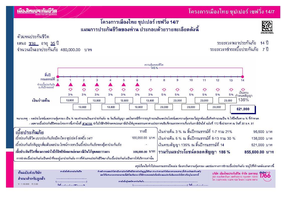 super-saving 14/7 โดย เมืองไทยประกันชีวิต